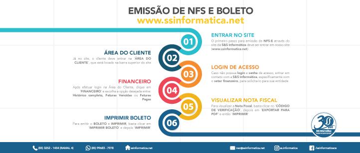 EMISSÃO DE NFS E BOLETOS